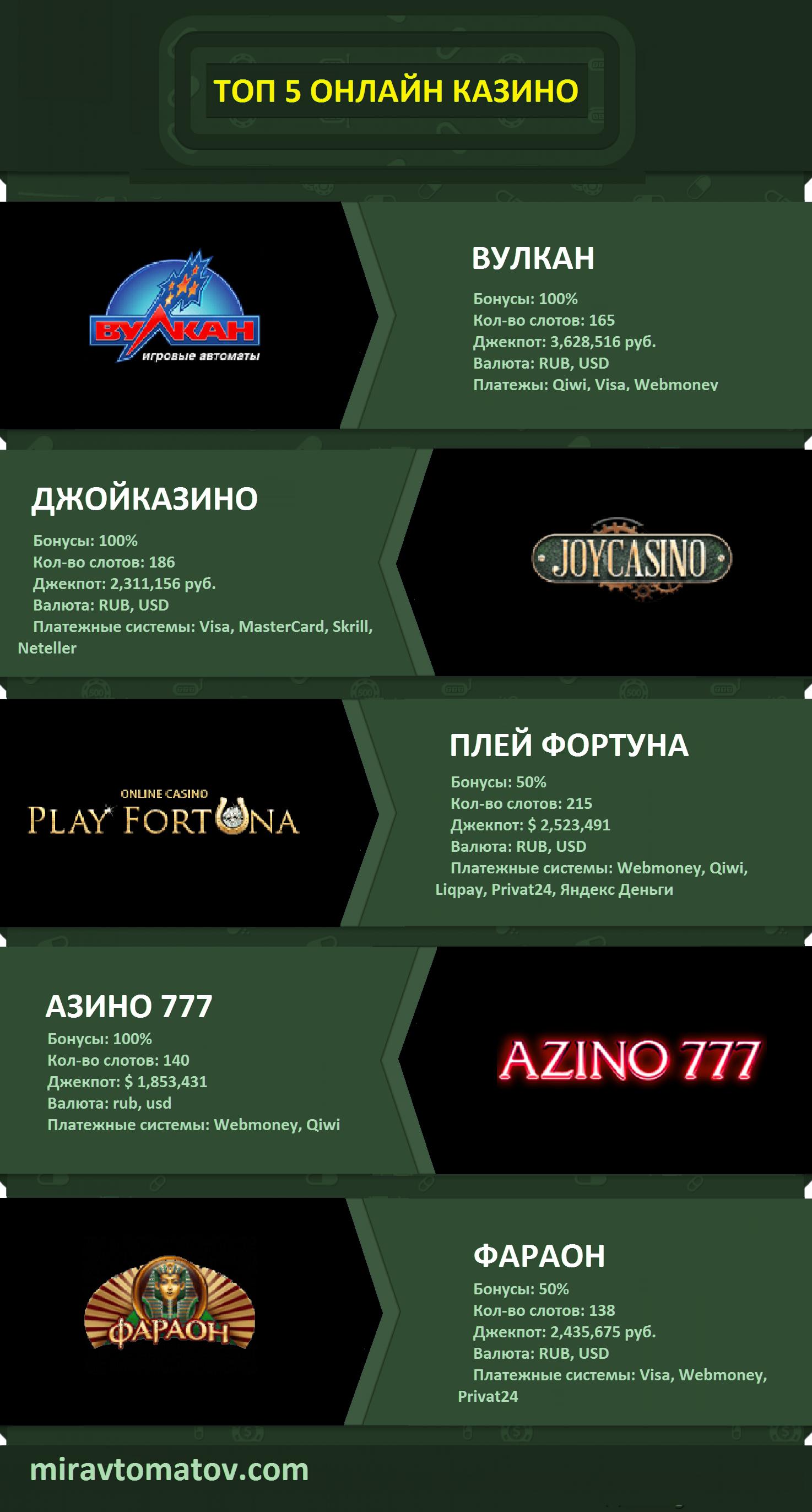 Бесплатные игры на слот машинах