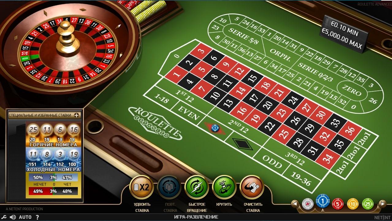 Список онлайн казино на деньги бесплатный покер онлайн с мобильного телефона